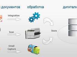 Услуги виртуального Офиса управление Корреспонденцией